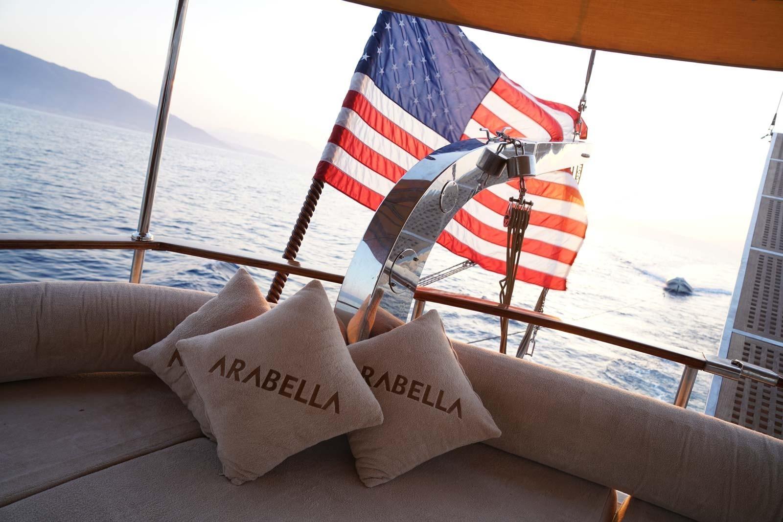 Gulet Arabella