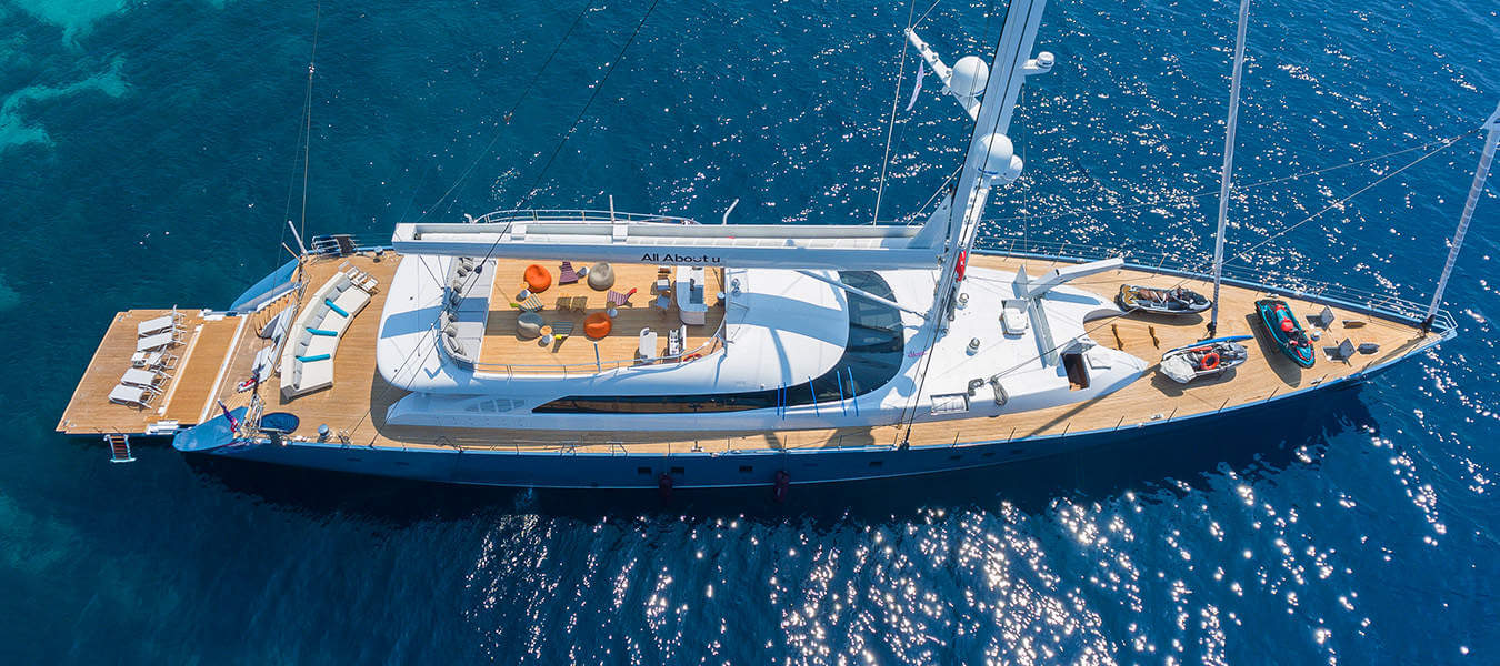 Yacht Charter Holiday Prices
