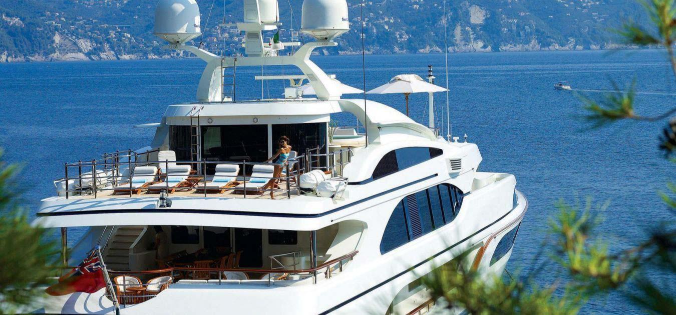 Rental Boat Prices